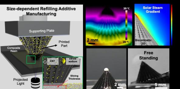 化学所利用3D打印技术构造高效海水淡化结构 助力水资源利用插图1