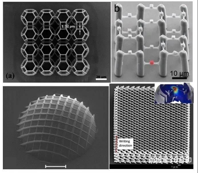 改变世界的技术:PμSL与TPP微纳光固化3D打印技术深度解析插图5