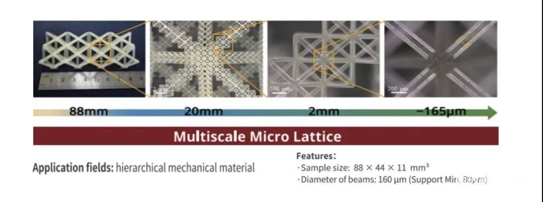 改变世界的技术:PμSL与TPP微纳光固化3D打印技术深度解析插图4