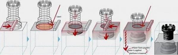 3D资源巴共享额温枪罩壳注塑生产实例插图9
