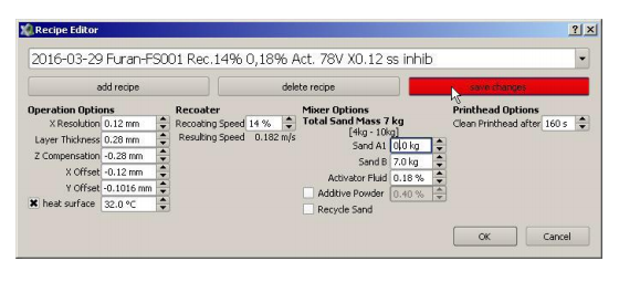 迅速轧钢厂中根据增材制造(根据水射流黏合开展3D打印)生产制插图7