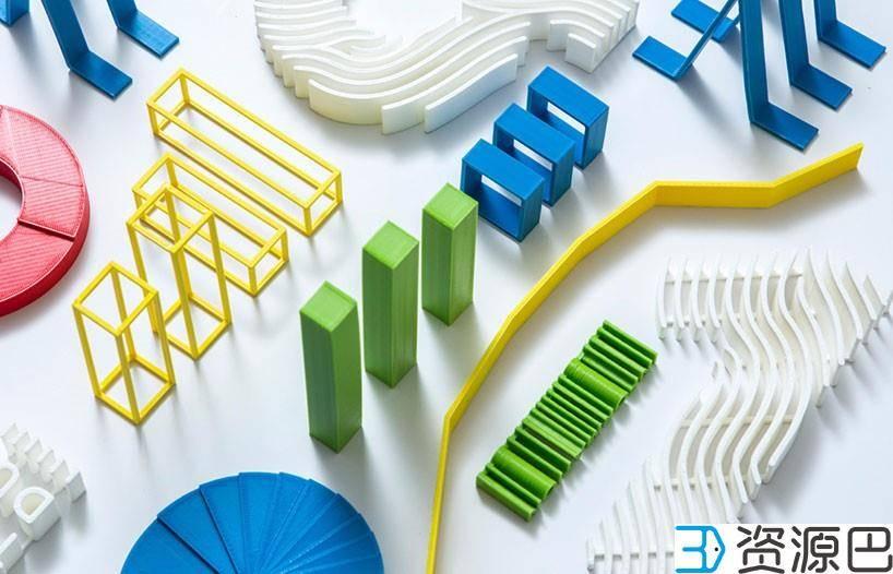图表也可以萌萌哒!3D打印数据直观有趣插图19