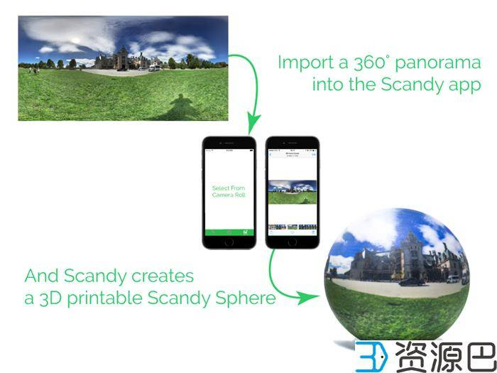 移动3D扫描公司Scandy获1百万美元种子资金插图3