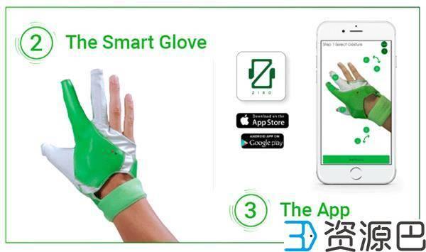Ziro智能手套让您轻松遥控3D打印的机械装置插图7