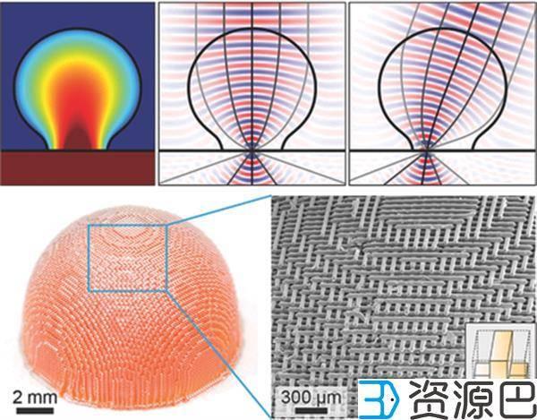 3D打印太赫兹镜头能发现隐藏的塑料和化学物品插图1
