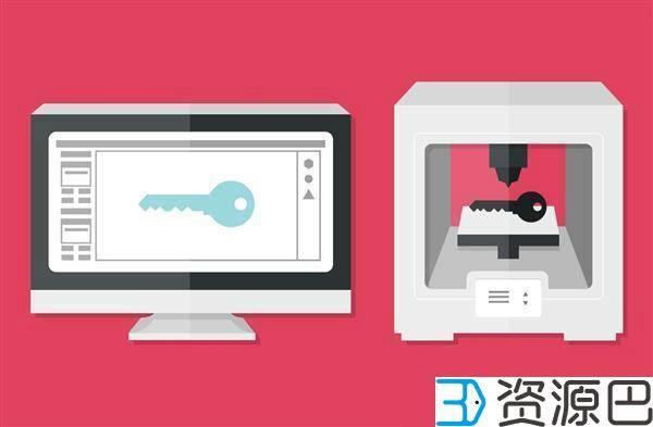 CERT:小偷的必备技能!?3D打印?插图3