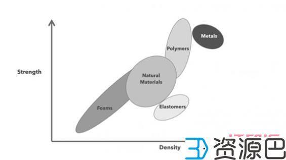 全方位解读当今3D打印产业现状插图3