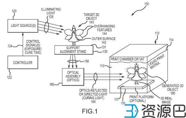 迪斯尼新专利,3D打印瞬时成像插图5