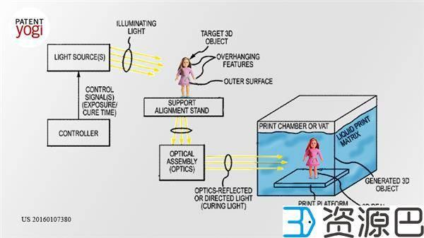 迪斯尼新专利,3D打印瞬时成像插图1