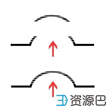 三菱研发5D打印!成品强度比3D打印高3-5倍!插图11