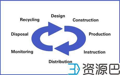 1603072866-3d5ef84f6e82950.jpg-插件-瑞士保险公司开发涉及3D打印的保险解决方案