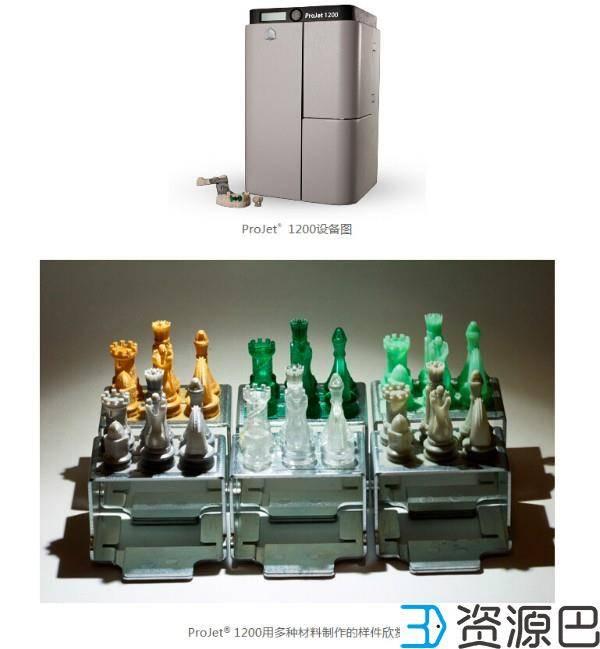 浅析:工业级3D打印的前景及应用领域插图3
