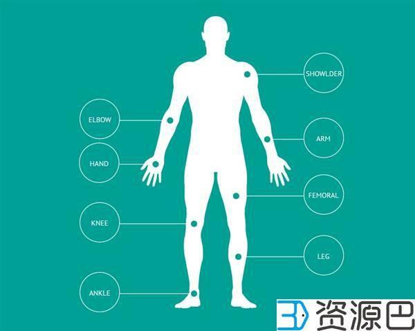 不怕挂彩!时尚感爆棚的3D打印手臂矫正器插图7