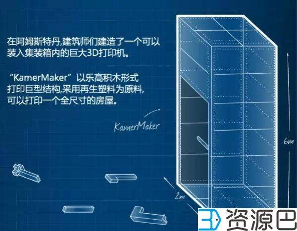 1604109665-3ce4add8642f15a.jpg-插件-3D打印到底是什么?它将给我们带来哪些改变?
