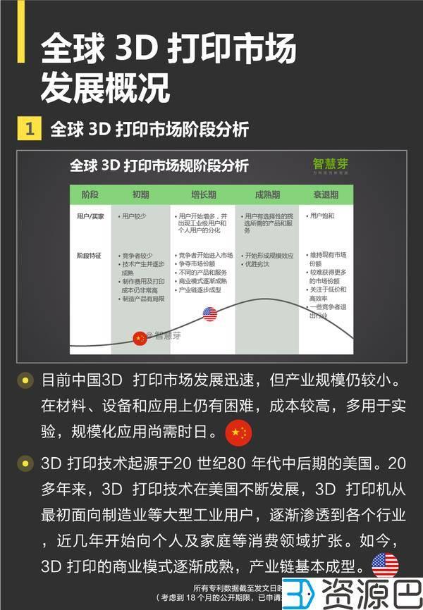 1604887264-f423595b1b6cbdf.jpg-插件-发展or没落?2016年3D打印行业专利报告出炉
