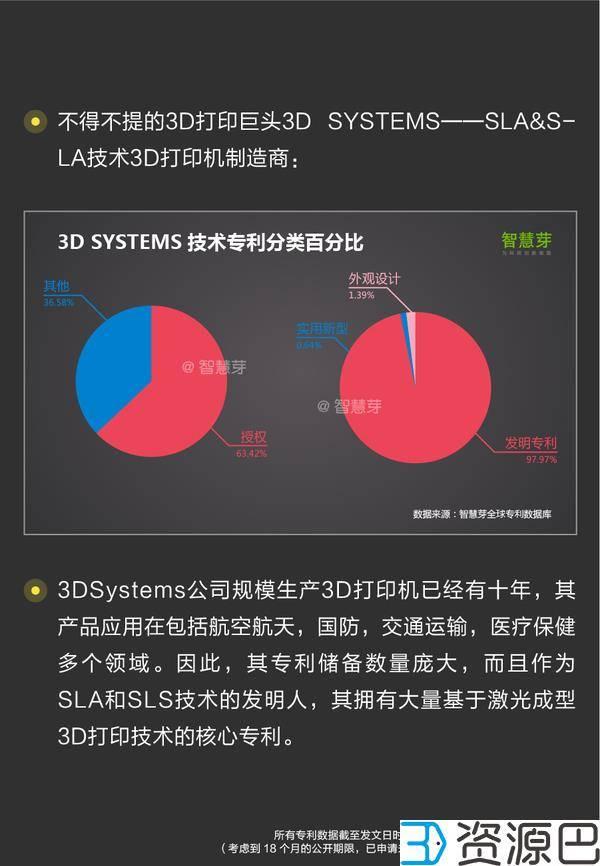 1604887265-7e47165aa00c3cf.jpg-插件-发展or没落?2016年3D打印行业专利报告出炉