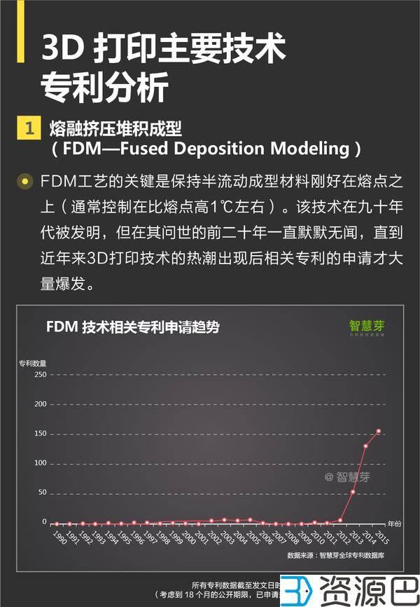 1604887265-edf4ef348d133f2.jpg-插件-发展or没落?2016年3D打印行业专利报告出炉
