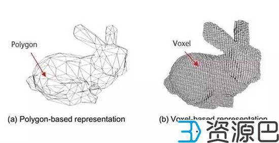 富士施乐新格式FAV 3D打印鲜活色彩插图1