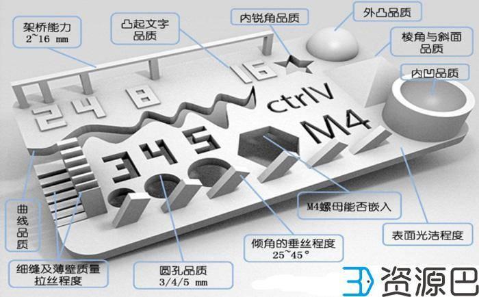 教你如何挑选FDM机型使用的3D打印耗材插图9