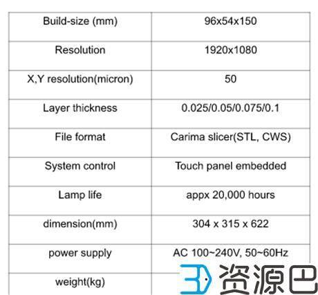 韩国3D打印机厂商Carima推出珠宝3D打印机插图3